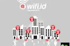 Akun Wifi Id Kampus update terbaru 2019