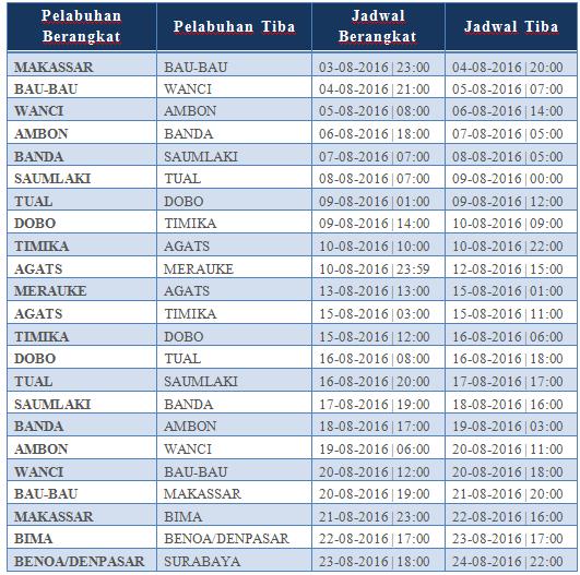 Jadwal Kapal Pelni Timika Infotiket Com