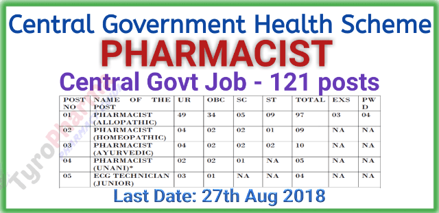 pharmacist-recruitment-121-posts-in-cghs