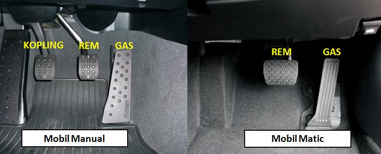 Cara Mengemudi Mobil Matic Untuk Pemula Ombro