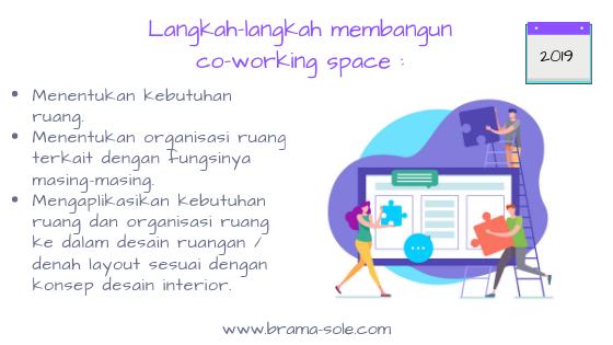 langkah-langkah membangun co working space