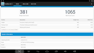 Análise Box Android MXQ 17