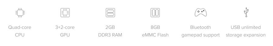 caratteristiche tecniche xiaomi mi box 3 hardware