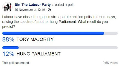 LATEST  FACEBOOK  POLL