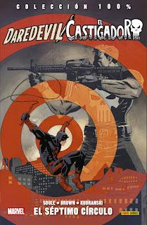 http://nuevavalquirias.com/daredevil-el-castigador-100-marvel.html