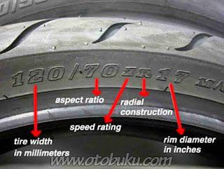 Gambar Foto Contoh Kode Ban Metric pada Ban Motor