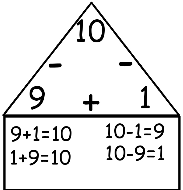 Debbie's Resource Cupboard: Subtraction as inverse to addition