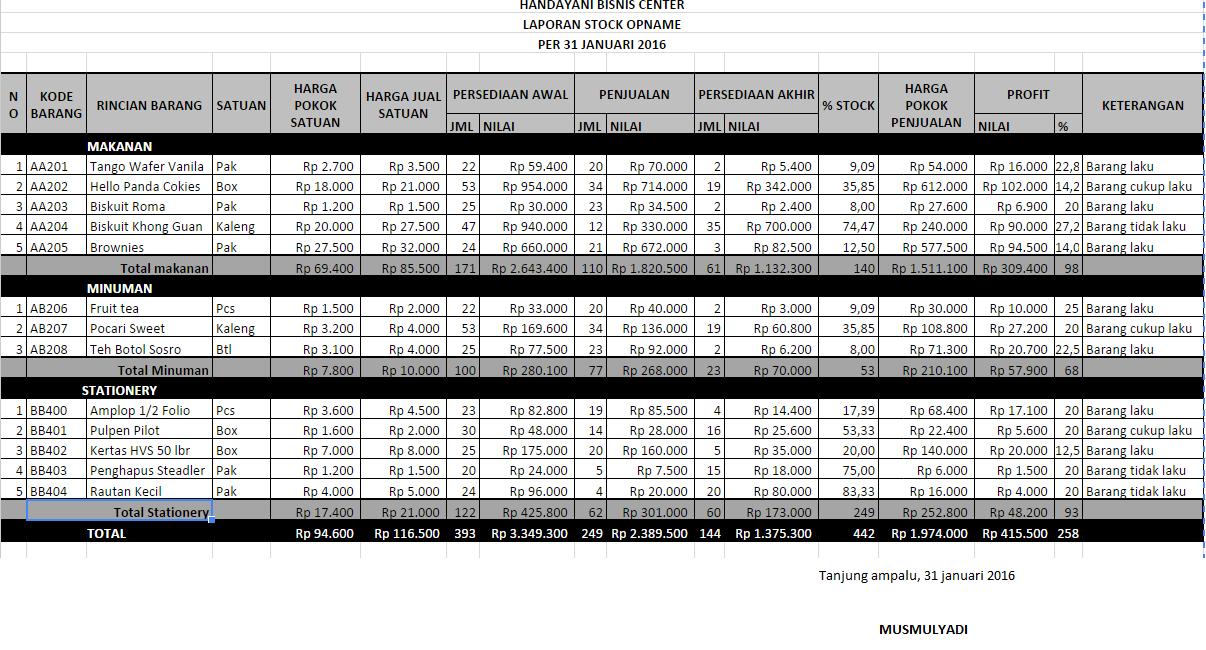 Contoh Laporan Stock Opname Barang Excel Seputar Laporan