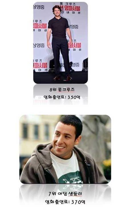 %25ED%2597%2590-4.JPG 헐리우드 배우 출연료 TOP 10 ㅎㄷㄷ...