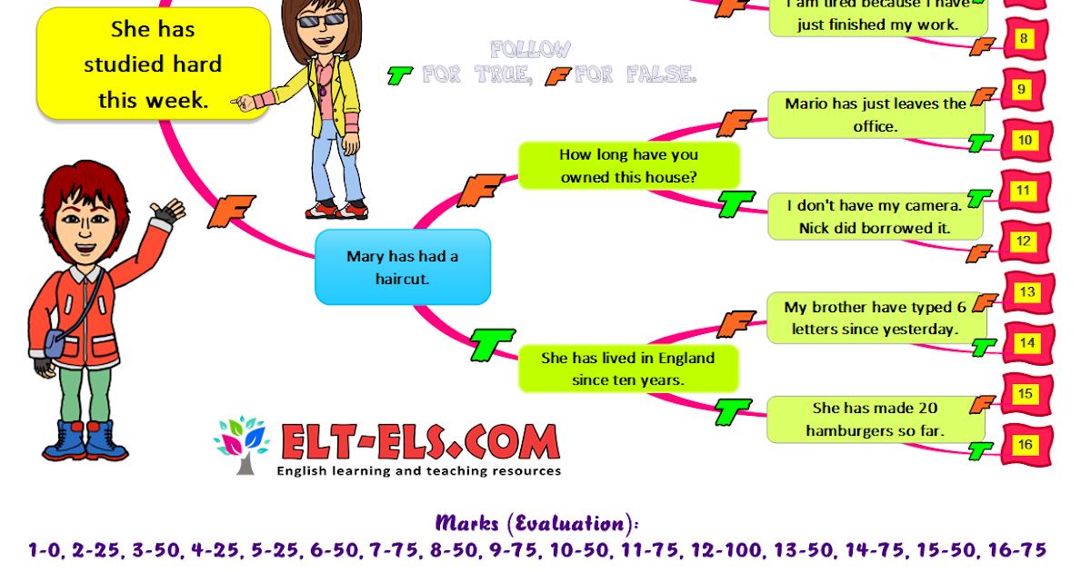 The present perfect tense diagnostic tree quiz   www elt-els com