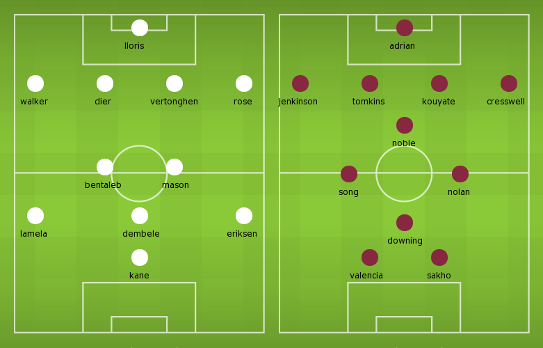 Possible Line-ups, Stats, Team News: Tottenham vs West Ham