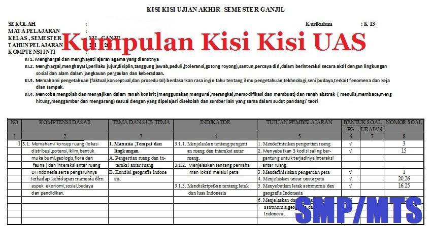 Kisi Kisi Uas Bahasa Indonesia Smp 2017 2018 Semester 1 Kelas 7 8 9 Soal Smp Kelas 7 8 9