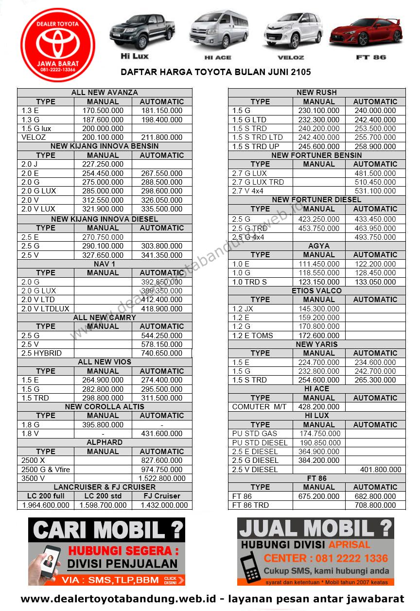 Kelebihan Harga Mobil Baru Toyota Spesifikasi