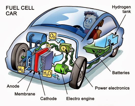 air conditioning history brief history and general introduction of automobile mech4study