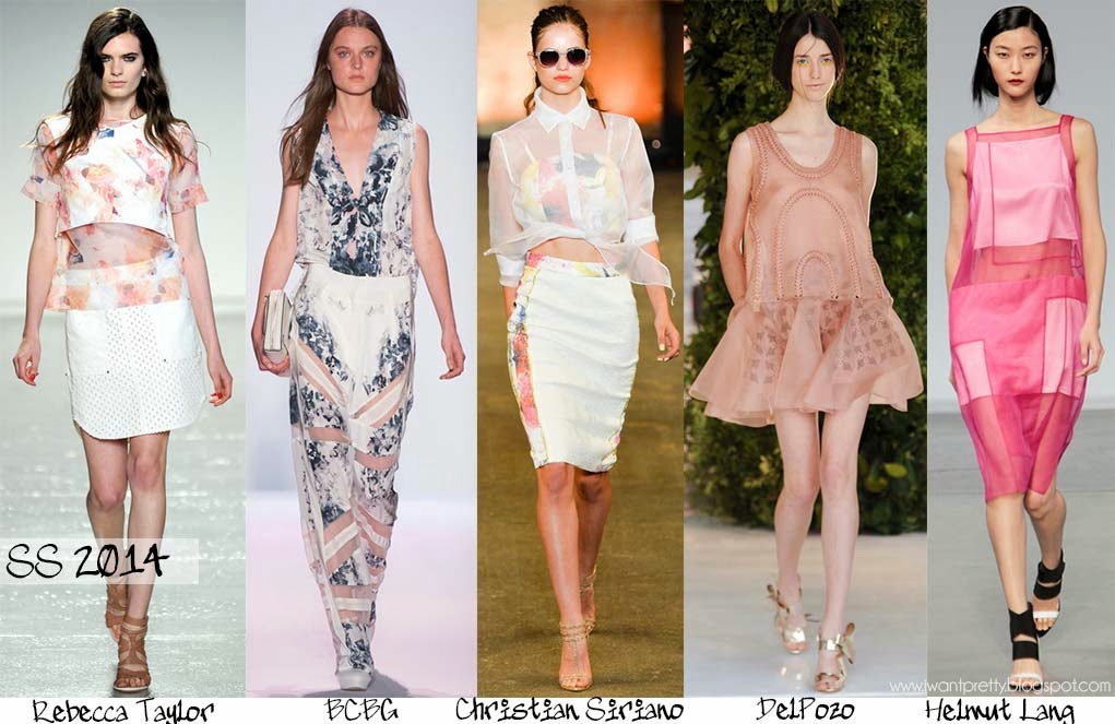 I want pretty: New York Fashion Week- Tendencias Primavera ...