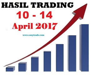 hasil belajar trading investasi saham forex sonytrade happy good friday averaging martingale market sideways