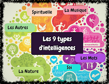 LES INTELLIGENCES MULTIPLES À LA MAISON LAVIGERIE