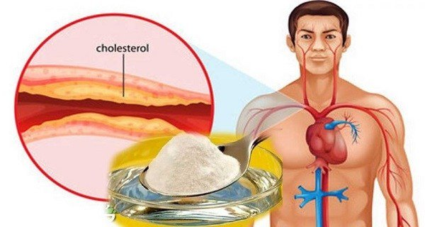 Natural Remedy For Cholesterol And High Blood Pressure
