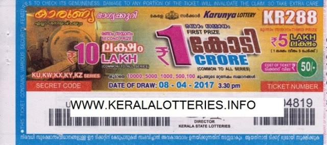 Kerala lottery result_Karunya_KR-180