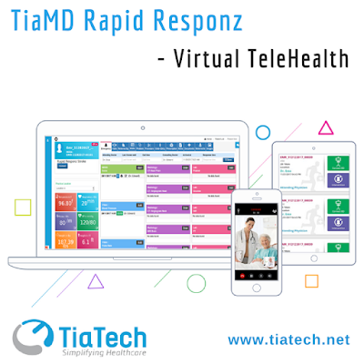 Telehealth and Telemedicine Systems