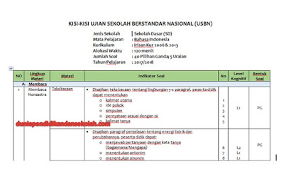 Kisi-Kisi Dengan Nomor Urut Soal Ganda dan Uraian USBN SD/ MI 2017/ 2018 Matematika, IPA, Bahasa Indonesia