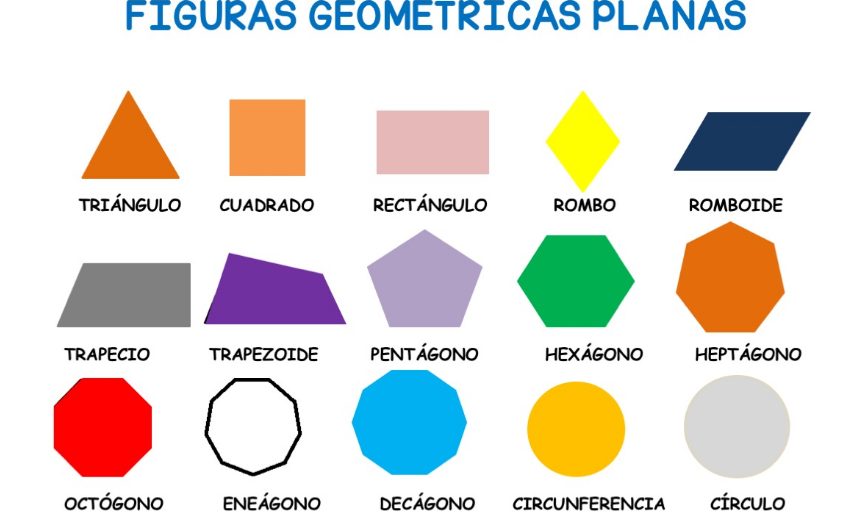 Nuestro Rinconcito De Primaria Figuras Geométricas Planas