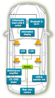 BroadR-Reach delivers bandwidth of 100 Mb/s