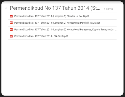 Permendikbud 137 Tahun 2014 Tentang Standar PAUD
