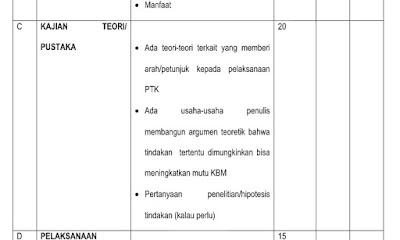 Format Penilaian PTK (Penelitian Tindakan Kelas) Terbaru
