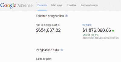 Penghasilan Google Adsese Indonesia