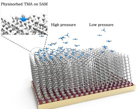 [paper] Reaction Mechanism of Area-Selective Atomic Layer Deposition for Al2O3 Nanopatterns