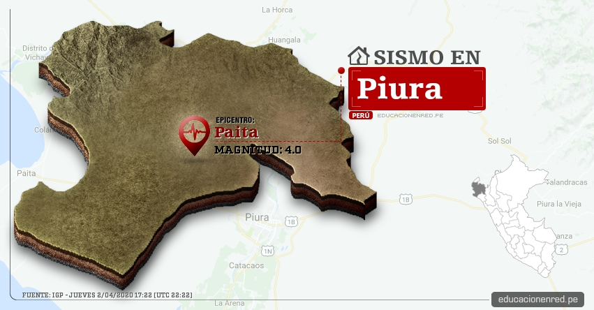 Temblor en Piura de Magnitud 4.0 (Hoy Jueves 2 Abril 2020) Sismo - Epicentro - Paita - IGP - www.igp.gob.pe