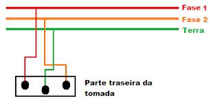 Ligação de tomadas 220 volts