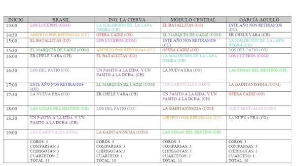 Horarios e Itinerario de Actuaciones de La Batalla de Coplas del 1 de Mayo en Cádiz