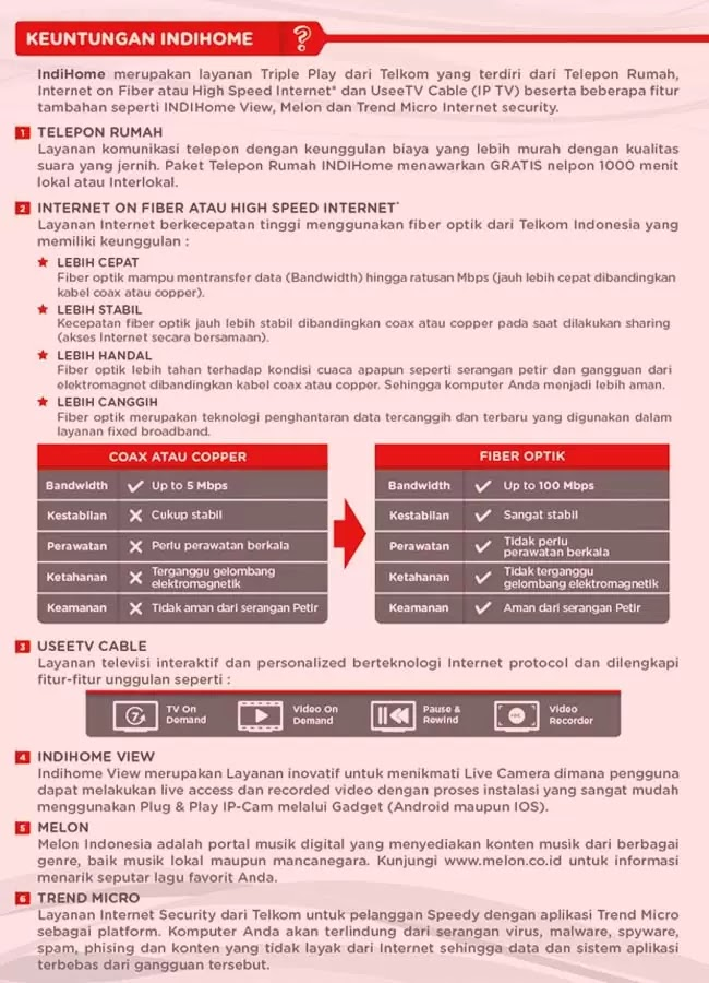infografis speedy indihome
