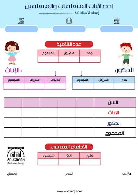 إحصائيات المتعلمات والمتعلمين pdf