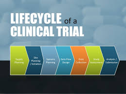 Clinical Trial Initiation and Management