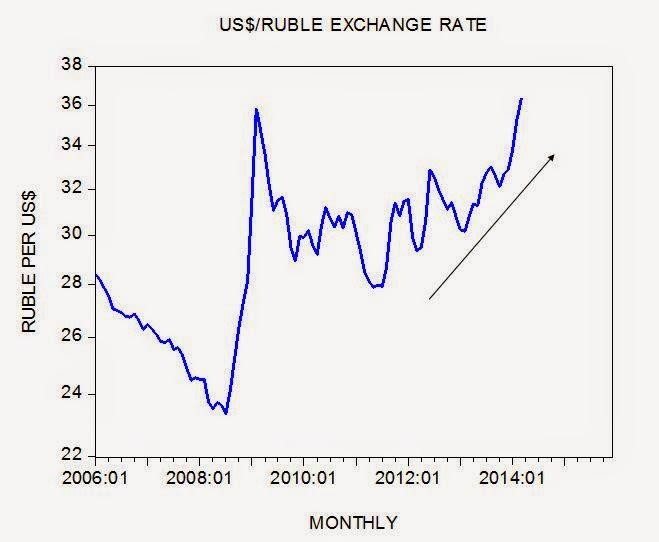 shost6 Ci sono le sanzioni economiche dietro una possibile recessione in Russia?