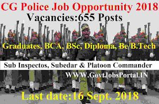 CG POLICE JOB