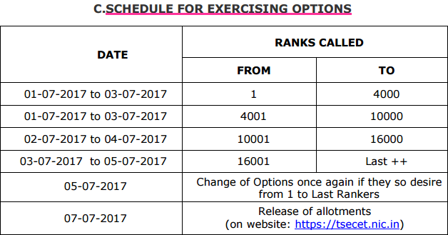 Telangana ECET 2017 Online web options entry dates