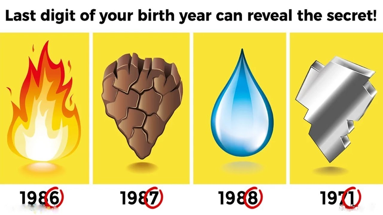 The Last Digit Of Your Date Of Birth Reveals Your Personality