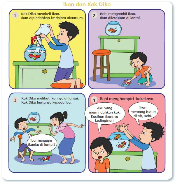 Materi Sekolah | Ciri-Ciri Karya Gambar Kisah (Halaman 107 ...