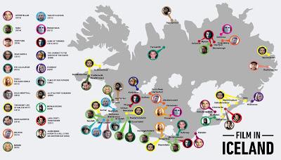 Films en Islande