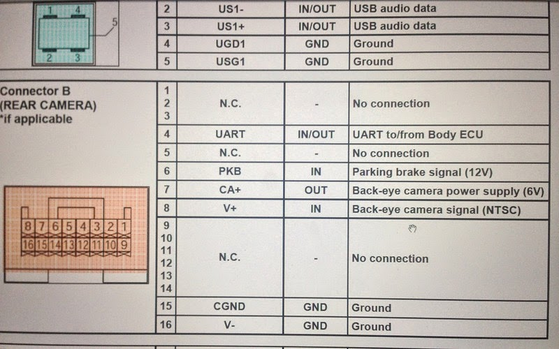 Grand New Kijang Innova V 2015 Veloz Spek Socket Connector / Wiring Diagram Head Unit Fujitsu Ten