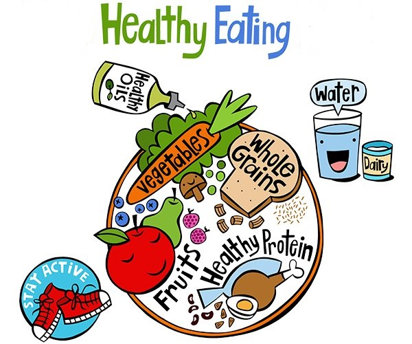 Healthy eating: What you need to know!