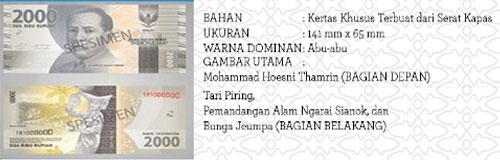 pecahan uang rupiah kertas baru TE 2016 2.000