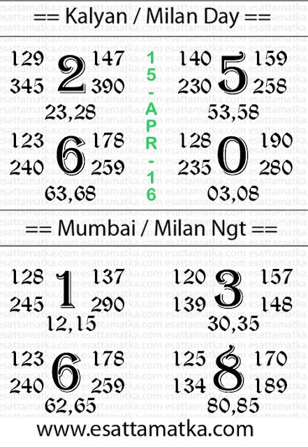 Satta Matka Lucky Number - Satta Matka Result Chart { 15-April-2016 }
