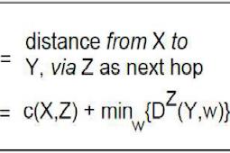 Pengertian Algoritma Routing Distance Vector