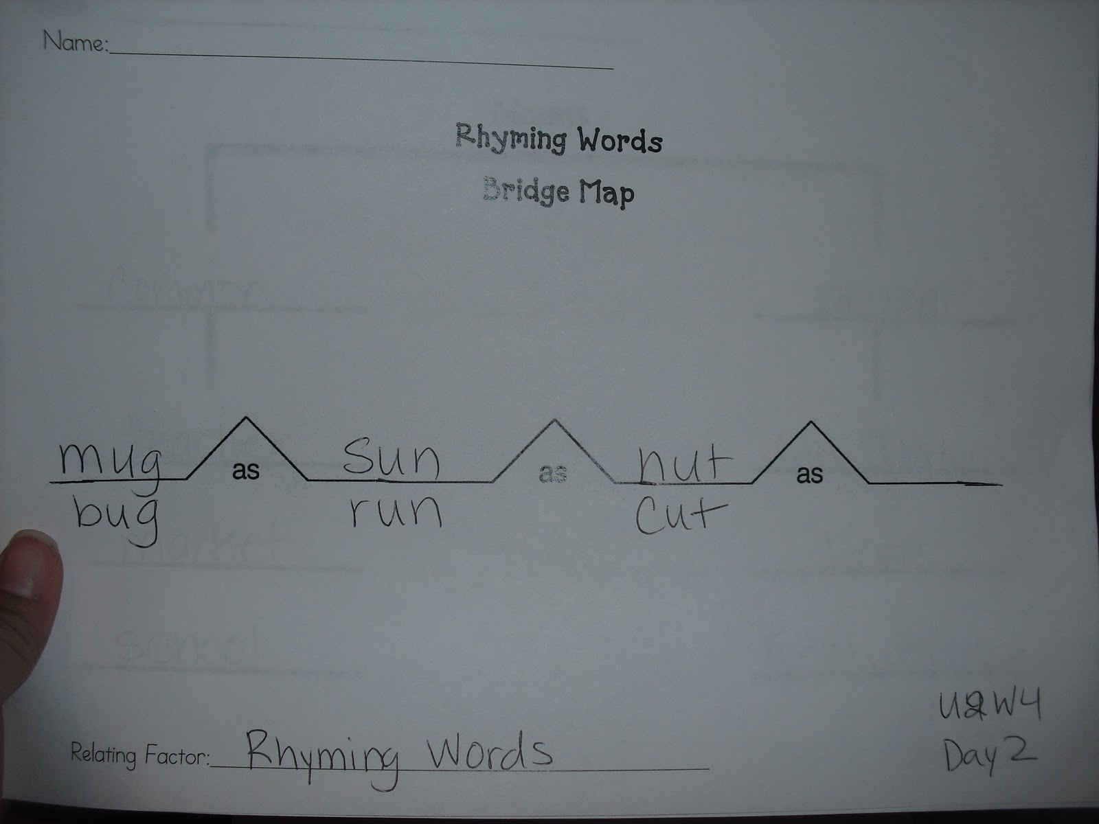 Always First Grade Thinking Maps