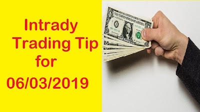 Investing Guide - Intraday Trading & Investing Tips (2)